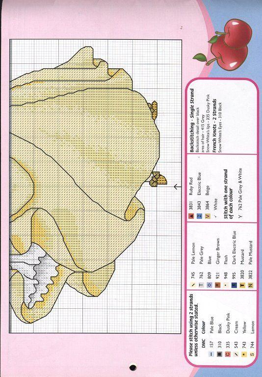 Gewoon Cross Stitch Patterns (944 p.) | Leren Ambachten is facilisimo.com