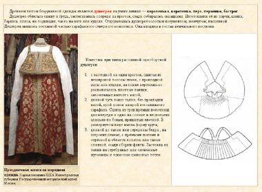 История красоты - История русского костюма.