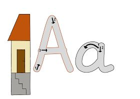 Kruschkiste: Buchstaben mit Richtungspfeilen in der Grundschrift
