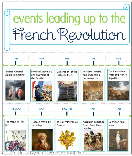 Events that lead to the american revolution war essay