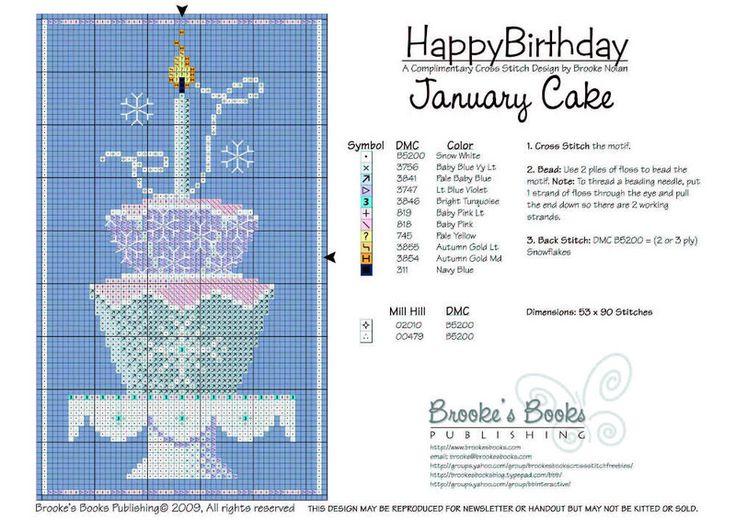 January Birthday Cake