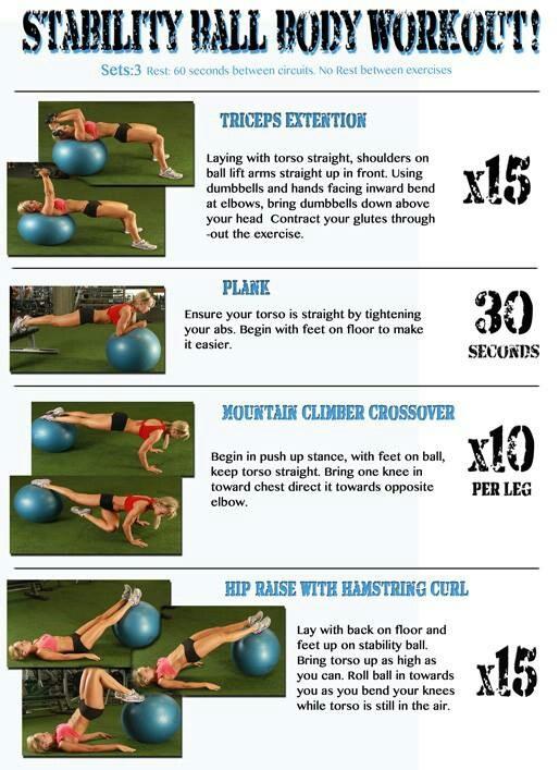 Stability Ball Body Workout