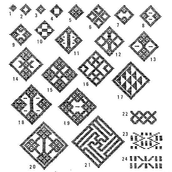 Embroidery patterns(Modoco) Kogin こぎん刺しのモドコ(模様)