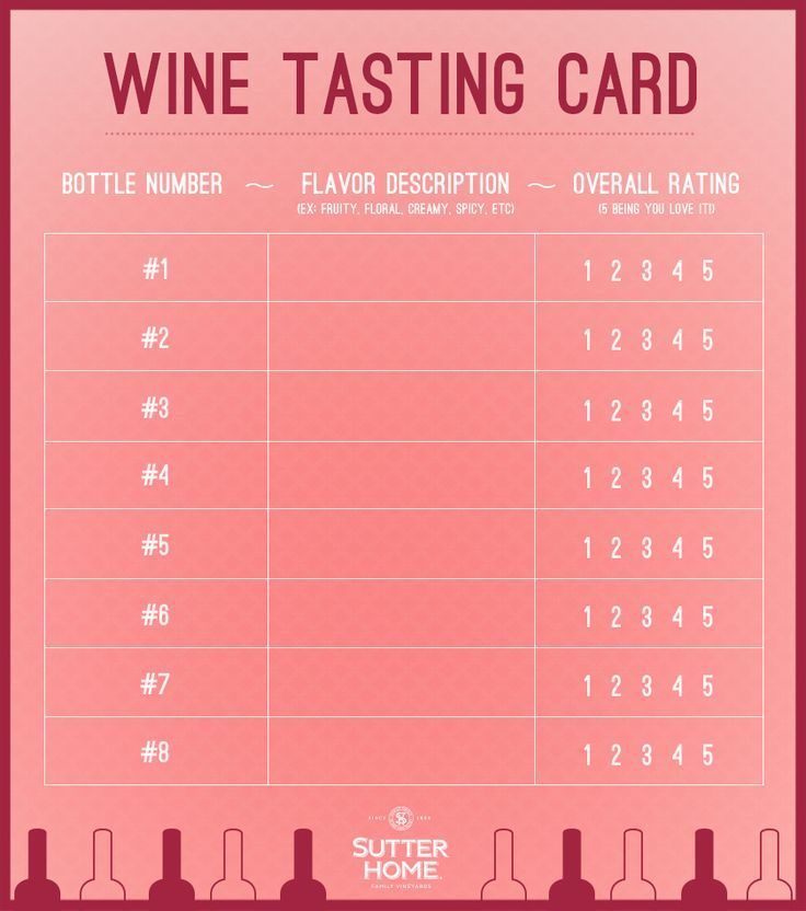 Blind Wine Tasting | Plan the perfect blind wine tasting party