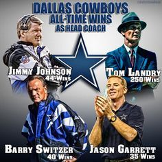 The victory over the Giants was Jason Garrett's 35th win as the head coach of the Dallas Cowboys. He now has the fourth-most regular season wins by a head coach in team history.