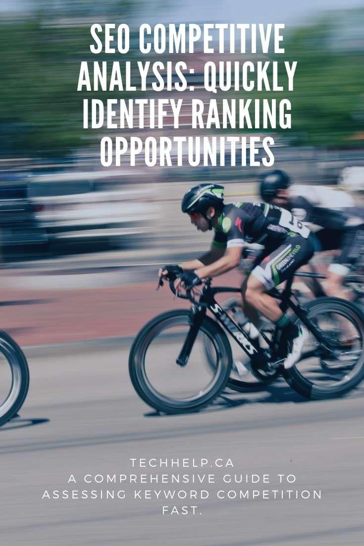 Identifizieren Sie schnell Ranking-Möglichkeiten