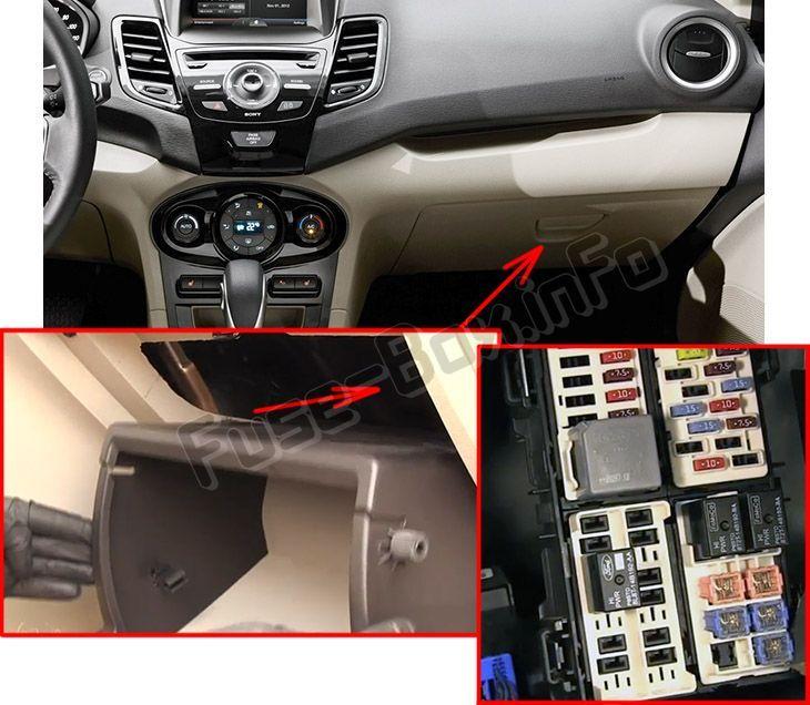 Ford Fiesta (2014-2019) < Fuse Box location | Fuse box, Ford fiesta, FordPinterest