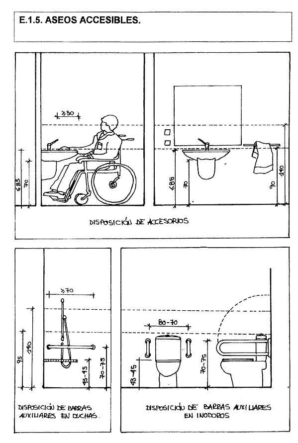 Decreto 8/2003, de 28 de enero, por el que se aprueba el Reglamento de la Ley de Promoción de la Accesibilidad en Extremadura. CAPÍTULO II.EDIFICACIÓN.