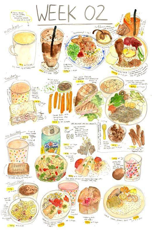 Dawn Tan's gorgeous drawings