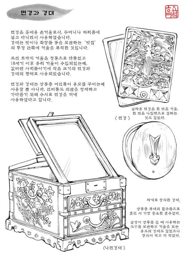 참고문헌 - 한국복식사전(2015)/강순제 외 담인복식미술관 개관기념도록(1999) 조선에 온 서양 물건들(2015) 강명관