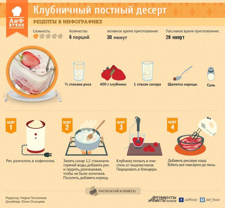 Постный рецепт клубничного десерта | Рецепты в инфографике | Кухня | Аргументы и Факты