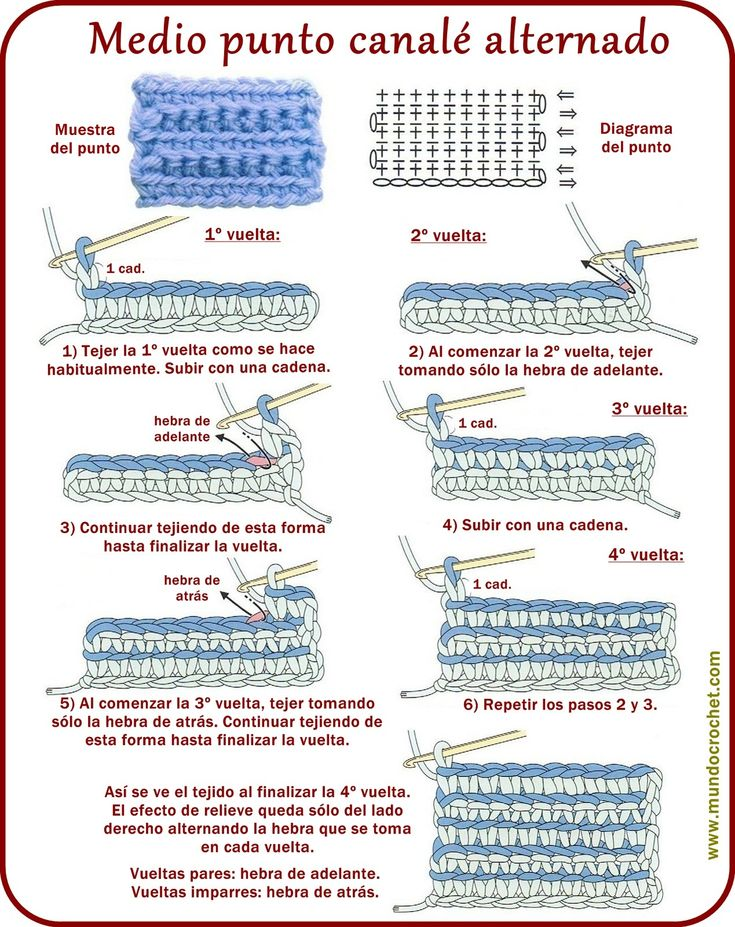 Puntos canalé: tomando sólo la hebra de adelante o de atrás al tejer - Mundo Crochet - Teresa Restegui http://www.pinterest.com/teretegui/ ✔