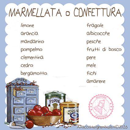 MARMELLATA O CONFETTURA
