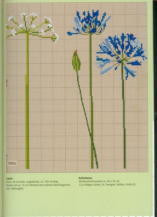 blue flowers table-mavi çiçekler-kaneviçe cross stitch