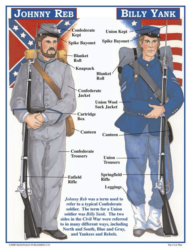 civil war differences between north and south essay help