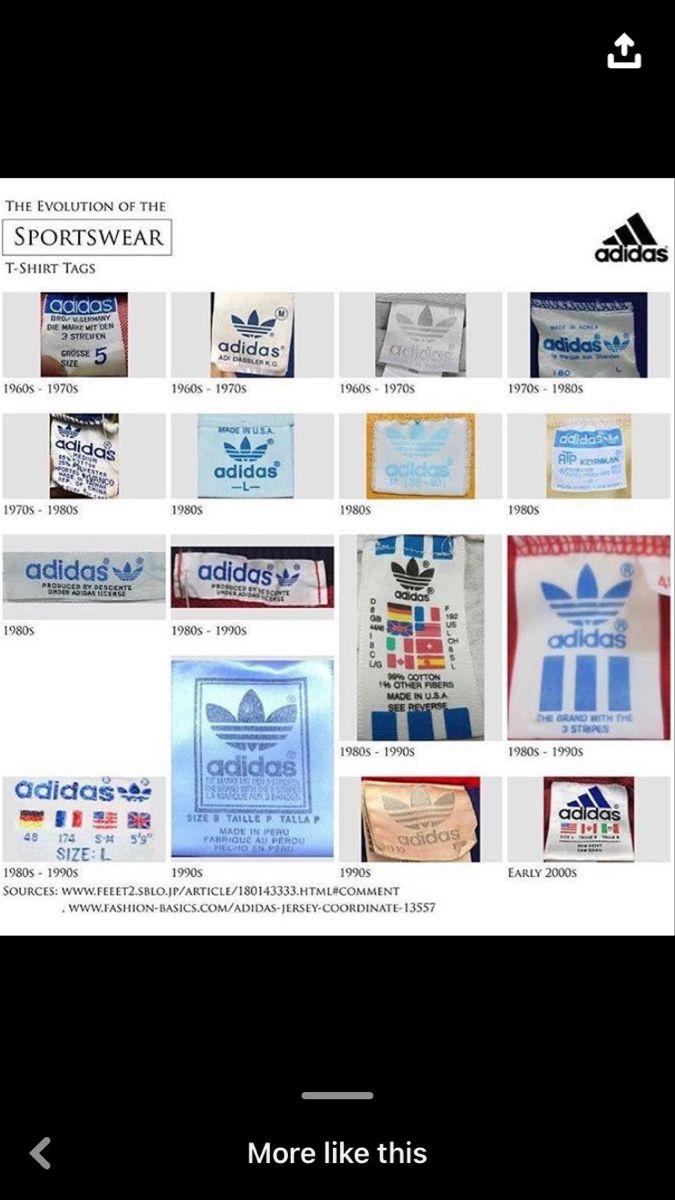 Dating Vintage Adidas