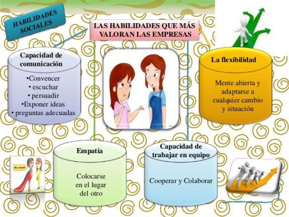 las-habilidades-sociales-en-el-ambito-laboral-9-638
