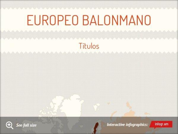 Europeo de Balonmano