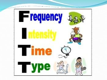 17 Best images about FITT Principle on Pinterest | Literacy ...