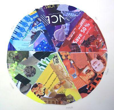 1000 ideas about color wheels on pinterest colour wheel for Color collage ideas