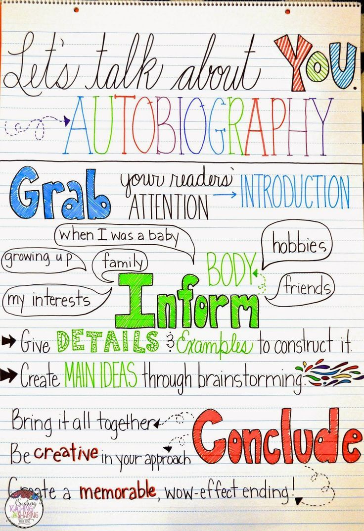 Upper Elementary Snapshots Autobiography project