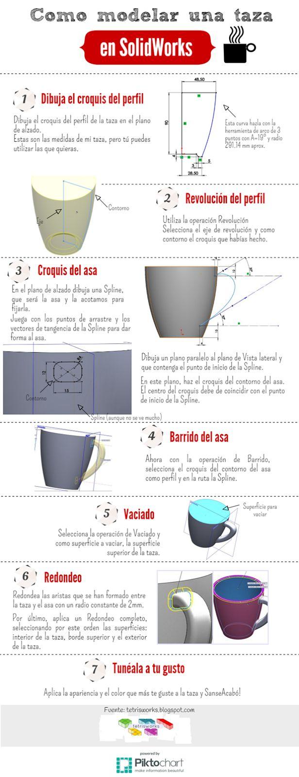 Cómo modelar una taza en SolidWorks #infografia #solidworks #tutorial