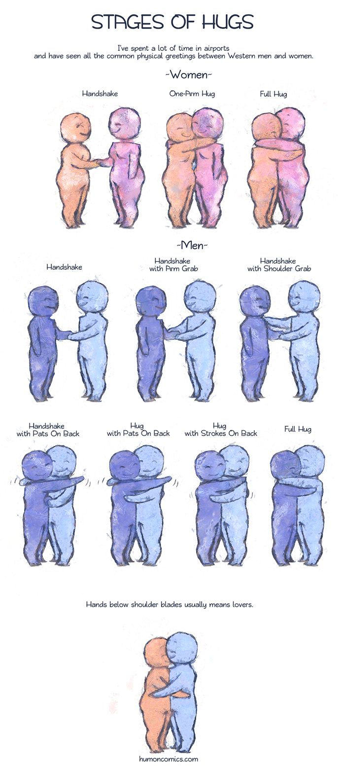 What does a side hug mean