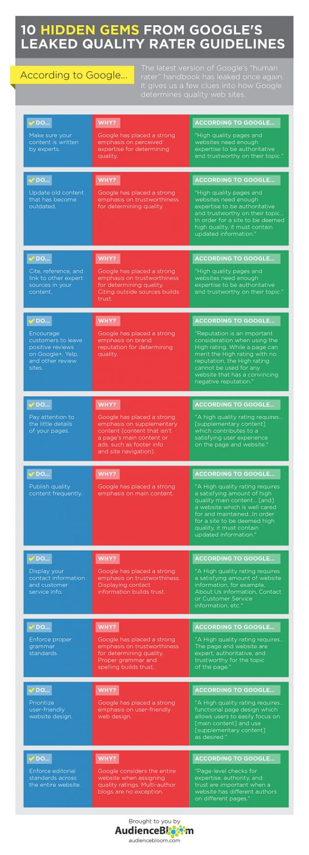 11 Simple Tactics to Increase Trust Online | Inc.com