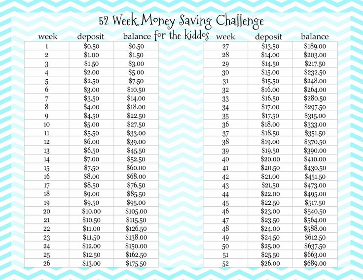 52 Week Money Saving Challenge *for the kiddos*