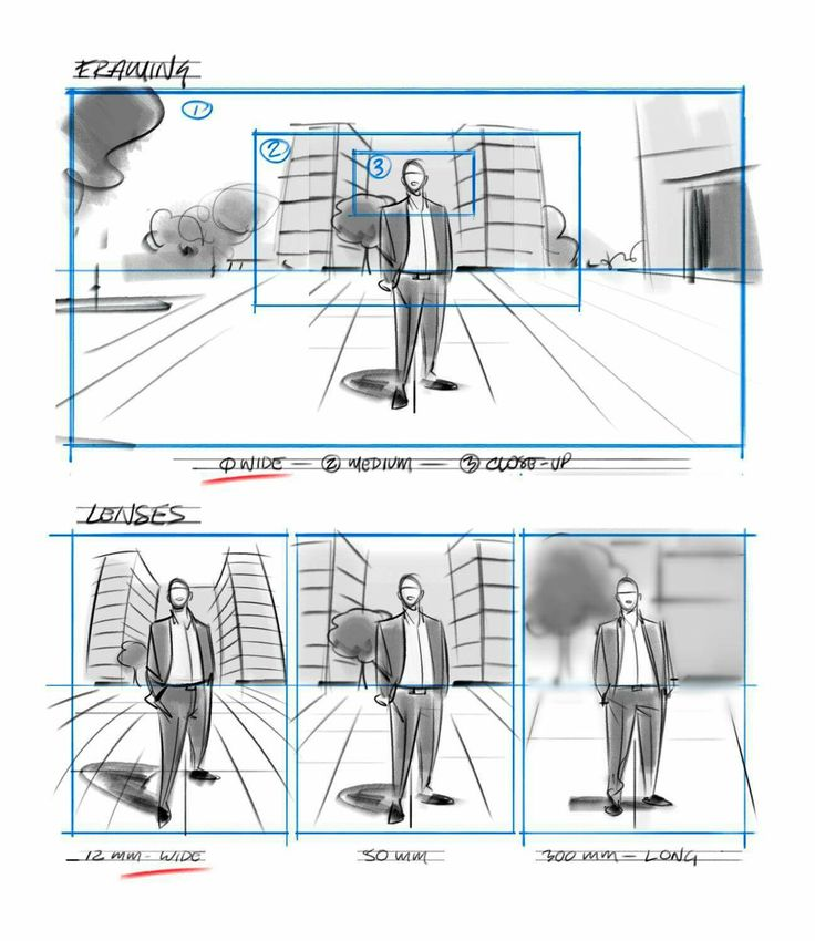 71 best storyboard images on Pinterest Storyboard, Comic art and - sample script storyboard