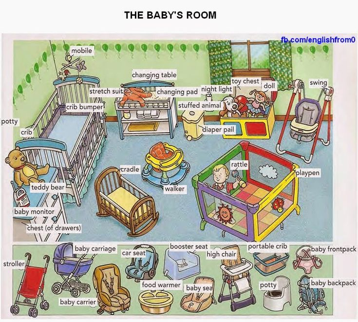 English for beginners: The baby's room