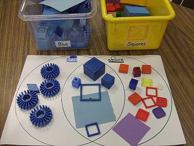 Sorting activity with Venn diagrams: Good Ideas, Cachey Mama S, Activity Ideas, Box, Learning, Preschool Venn, Ven Diagrams, Mathematics, Friend Chart