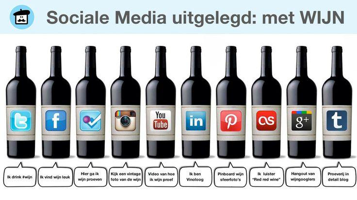 Sociale Media uitgelegd: met WIJN