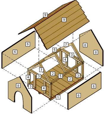 Les 25 meilleures id es de la cat gorie plans de niche - Plan niche pour chat exterieur ...