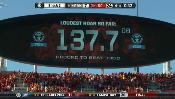 The loudest fans in the NFL.   11 Reasons You Should Start Loving The Kansas City Chiefs