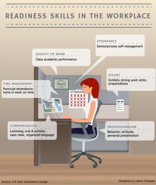 51 best Professionalism in the Workplace images on Pinterest - professionalism in the workplace