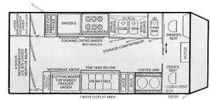 Free Blueprint For Food Trucks Food Truck Interior
