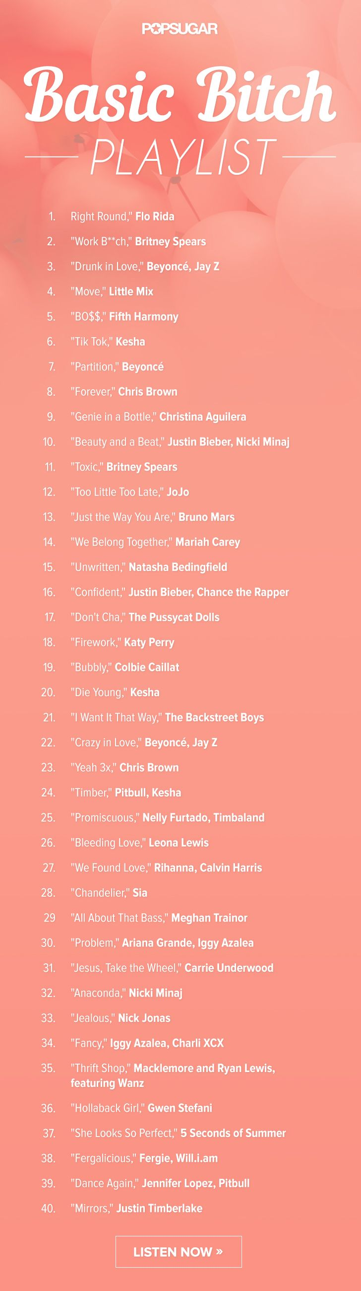 The ultimate basic b*tch playlist. Design your playlist instantly on Muzikool.com
