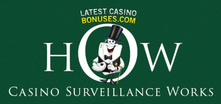 SURVEILLANCE ON THE CASINO FLOOR | Casino Infographics