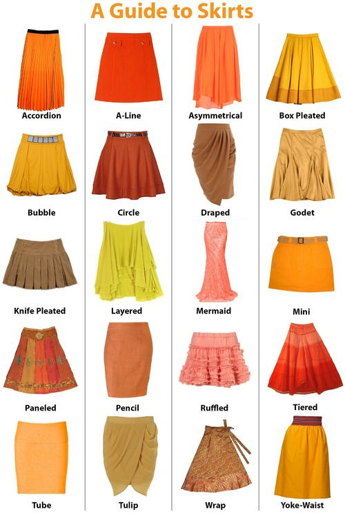 A Guide to Skirts [Update 6/26/2014: The original infographic has been replaced with the one updated by ai-bee@deviantart. Thanks!] More Visual Glossaries (for Her): Backpacks / Bags / Hats / Belt knots / Coats / Collars / Darts / Dress Silhouettes / Eyeglass frames / Hangers / Harem Pants / Heels / Nail shapes / Necklaces / Necklines / Puffy Sleeves / Shoes / Shorts / Silhouettes / Skirts / Tartans / Vintage Hats / Waistlines / Wool