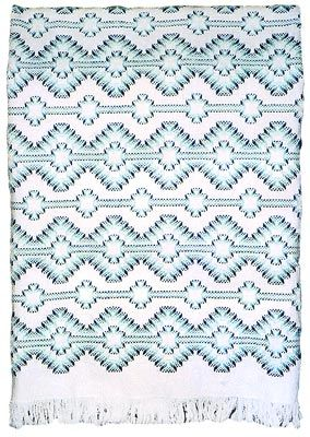See the pretty Celtic Jewel Afghan (Swedish weaving) at Nordic Needle