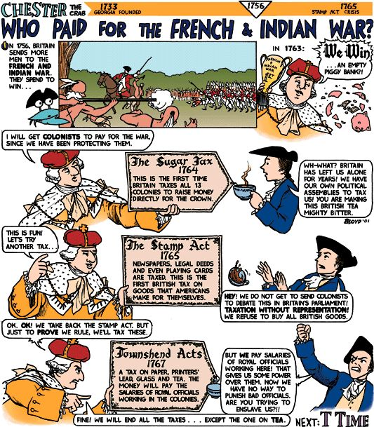 SOLutions: Who paid for the French & Indian War?