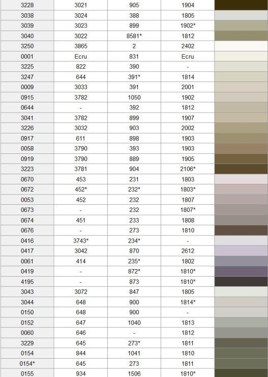 galleryru 14 gamma dmc anchor madeira color chartslddcross - Madeira Color Chart