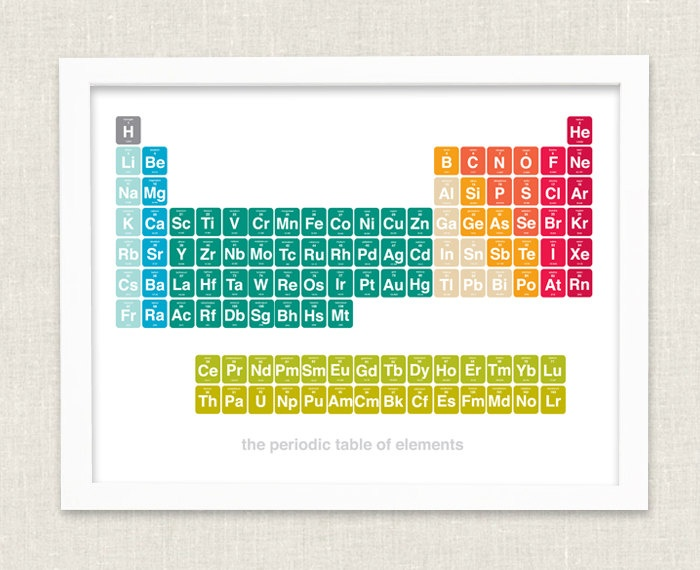 73 best design in education images on pinterest for Periodic table at 85