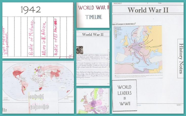 Free World War II Notebook Pages, Maps, Timelines & Online Resources | Practical Pages