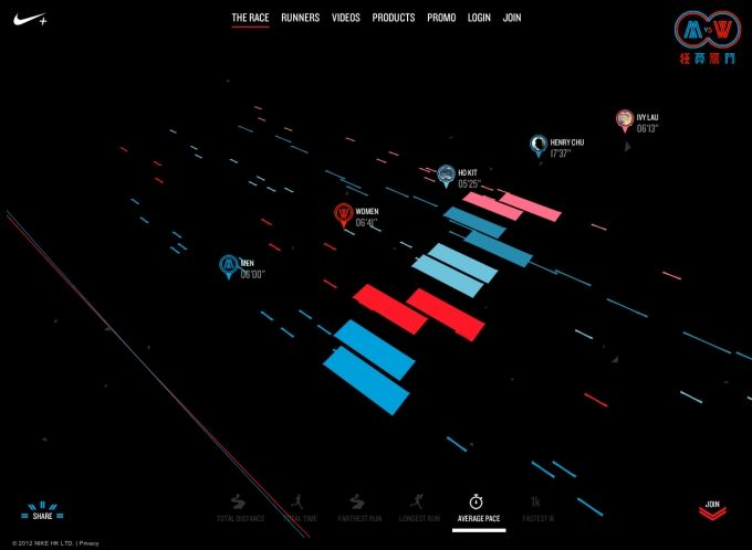 NIKE HK – MvsW created by pill & pillow