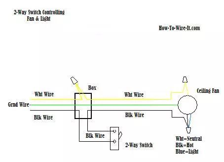 Wire A Ceiling Fan 2 Way Switch Diagram Repairs