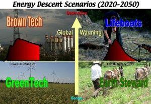 Crash on Demand: David Holmgren updates his Future Scenarios