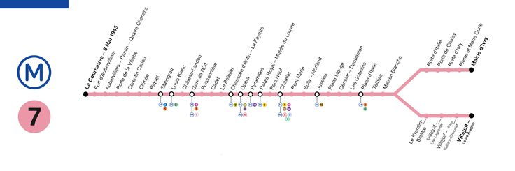 Le plan ligne 7 du métro Parisien !