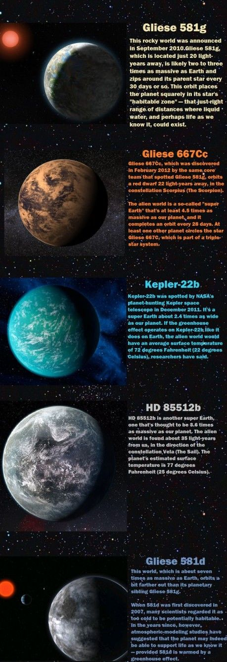 Planets That Could Support Life - Pics about space